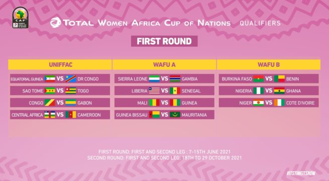 2022 AWCON Qualifiers: Super Falcons Draw Ghana in First Round