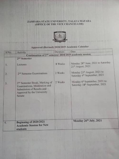 Zamfara Govt Reopens State Varsity Closed Since 2019